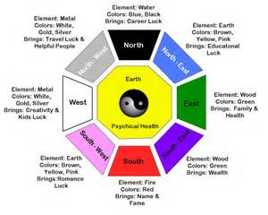 feng shui colors what is feng shui and how can it help you tips to