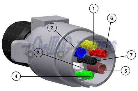 7 pin trailer lights wiring diagram 7 get free image