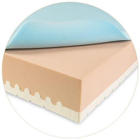 materasso gel materasso in poliuretano e memory memoplus gel
