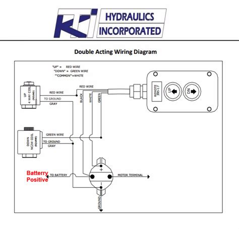 wiring diagram for gatormade trailer images wiring