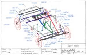 Car Plans Diy 4 Wheel Bike Plans