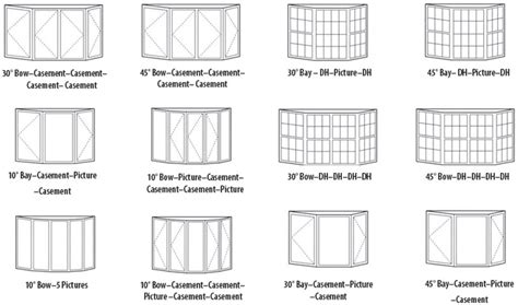 bow window sizes bay bow windows rochester ny windows