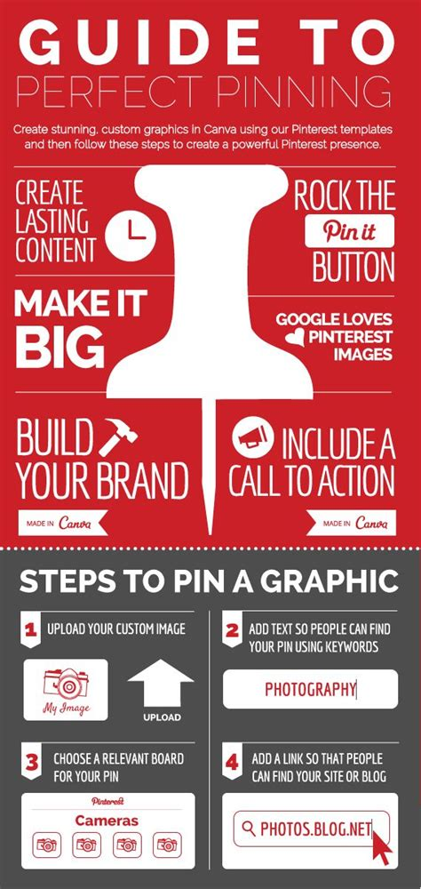 canva guide guide to perfect pinning on pinterest http blog canva