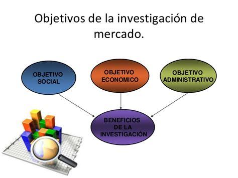 investigacin de mercado monografiascom investigacion de mercados