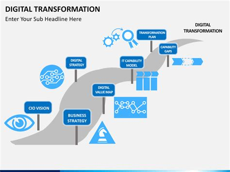 Digital Transformation Powerpoint Template Sketchbubble Digital Transformation Plan Template