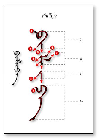 mongolian tattoo designs 1000 ideas about mongolian script on whale