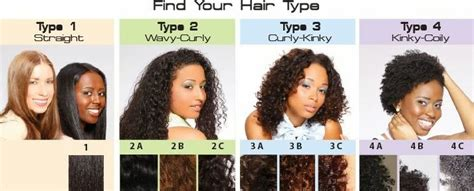 type 1 hairstyles hair typing does it really matter kl s naturals