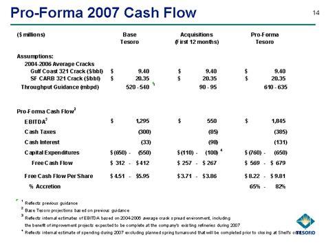 pro forma cash flow pro forma 2007 cash flow