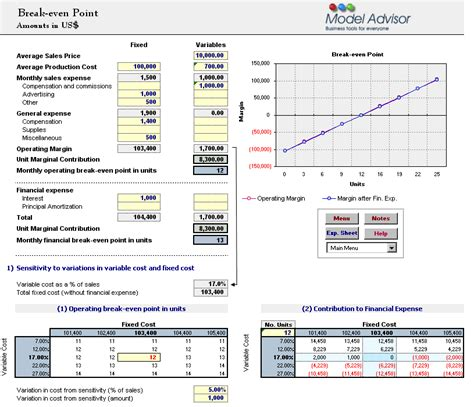 break even point financial calculator for excel