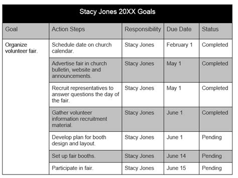 performance goals template 29 images of employee goals and objectives template