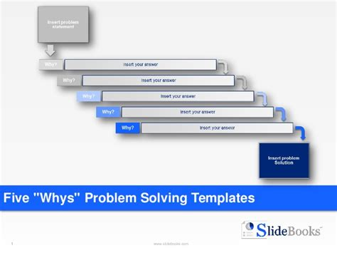 five whys problem solving templates