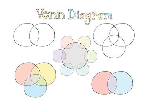 venn diagram of single stocks and funds free venn diagram vector series free vector