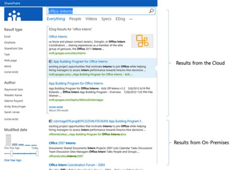 Sharepoint Search Customizing Search In Sharepoint