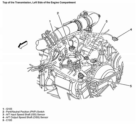 chevrolet equinox ls transmission problem 2006 chevy