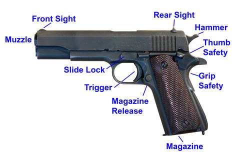 gun diagram how to shoot a handgun pistol pew pew tactical