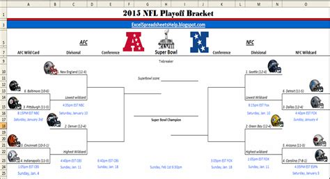 Nfl Playoff Bracket Template by Nfl Playoff Brackets 2015 Printable Nfc Afc Playoff