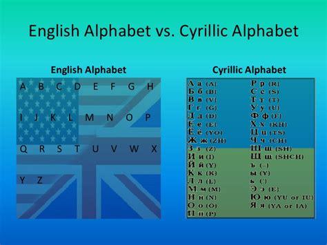 printable ukrainian alphabet ukrainian language vs english