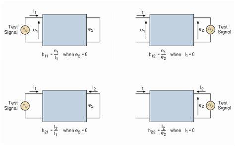 transistor basics transistor basics significance and derivation