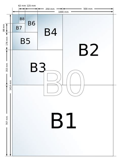 B Drawing Size by File B Size Illustration Svg Wikimedia Commons