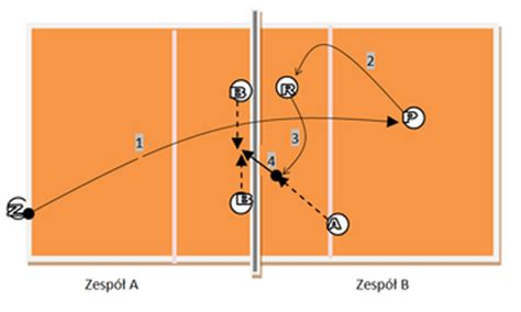 heavy setter ball drills volleyball drill the block out volleycountry