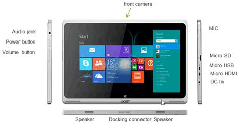 Guess 2in1 acer aspire switch sw5 tablet laptop hybrid specs revealed