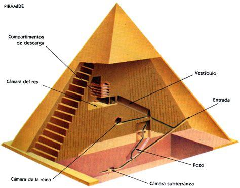 piramide interno ciberest 233 tica los 12 edificios 1 la pir 225 mide de keops