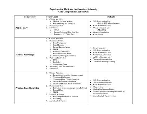 28 audit remediation plan template audit remediation