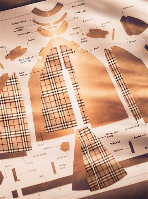 Pattern Maker Keighley | 713 best images about burberry plaid on pinterest plaid