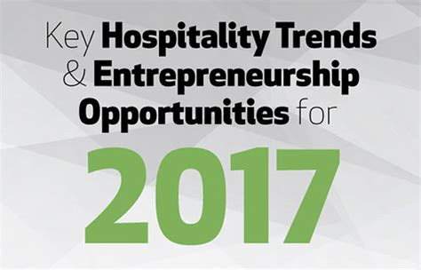 Mba In Hospitality Management In Usa by Key Hospitality Trends Entrepreneurship Opportunities