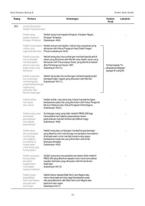 buku panduan borang be 2014 panduan borang hasil b buku panduan borang b