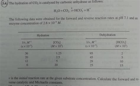 hydration questions and answers the hydration of co2 is catalyzed by carbonic anhy
