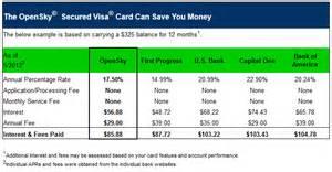 business credit card comparison opensky 174 secured visa credit card reviews