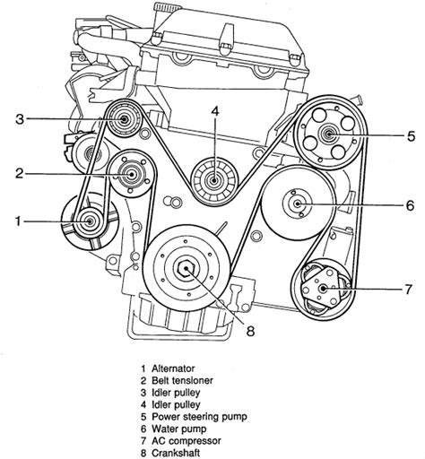saab 9 5 cooling system diagram saab free engine image