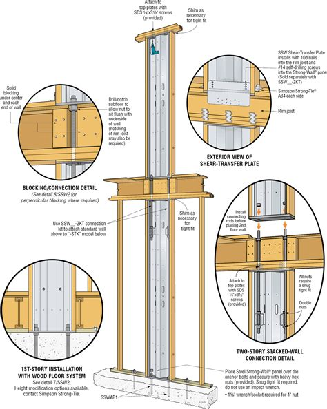 A Frame House Kit by Steel Strong Wall 174 Installation Information For Balloon Framing On Concrete Foundation
