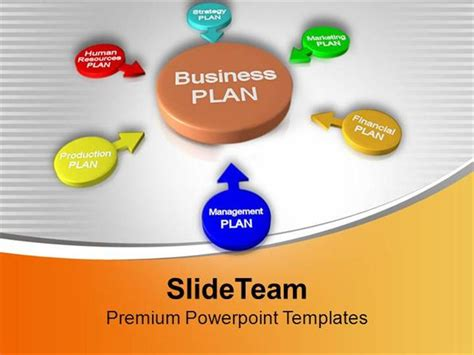 business plan ppt template make a business plan for future powerpoint templates ppt