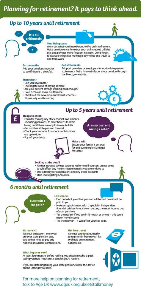 8 Tips For Adjusting To Retirement by Best 25 Retirement Pension Ideas On