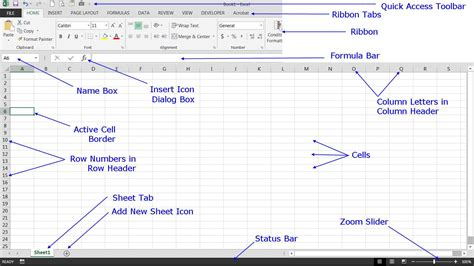 Excel Spreadsheet Parts by Excel Screen Elements And Parts Of The Excel Screen