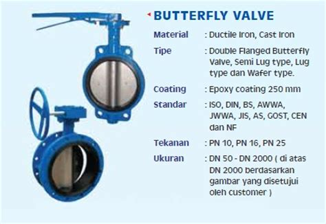 Gate Valve Flowcon 4 anugerah pertiwi flowcon waterworks butterfly valve