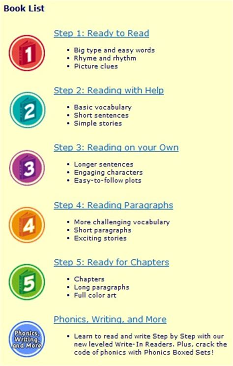 Step Into Reading Step 2 Reading With Help All Stuck Up Early Readers Creative Madness