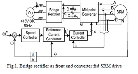 induction generator with vienna rectifier feasibility study for wind power generation vienna rectifier with hysteresis current 28 images 3 phase pfc using vienna rectifier