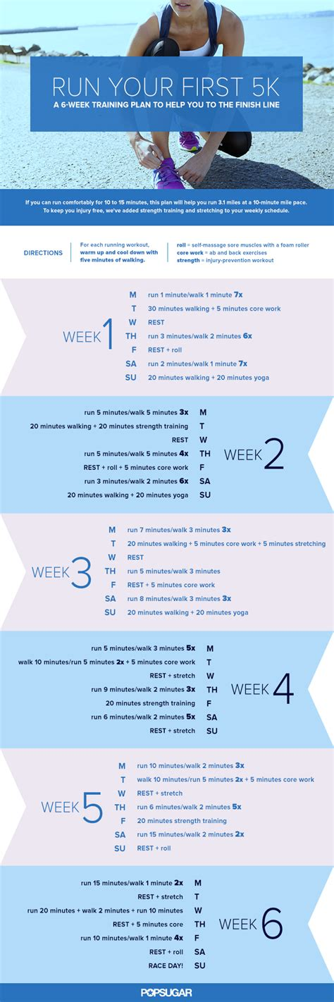 6 Week To 5k by 5k Plan For Beginners Popsugar Fitness