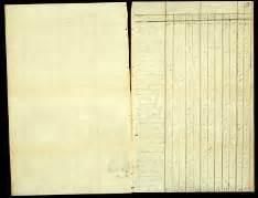 Missouri Birth Records After 1910 Missouri State Census Records