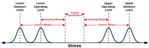 margin typography wikipedia file diagram design margins halt png wikimedia commons