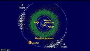 asteroid number nasa reveals and psyche missions daily mail