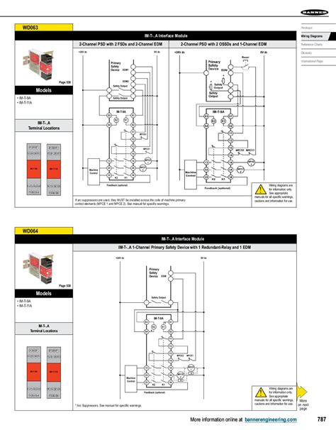 honeywell r845a1030 wiring diagram diagrams honeywell