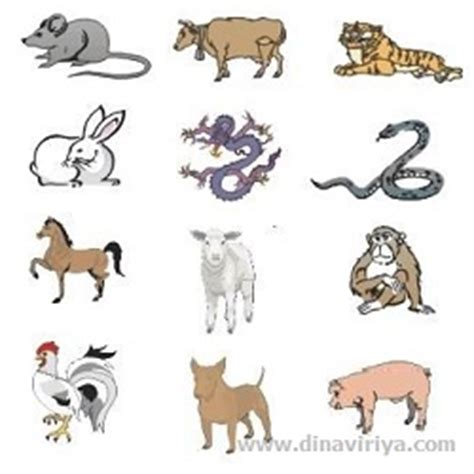 Gambar Dan Sho Kuda daftar nama shio cina zodiak bintang astrologi batu berdasarkan ask home design