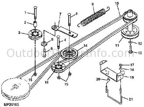 deere sabre parts diagram deere sabre parts diagram automotive parts diagram