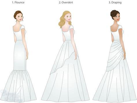 Wedding Dresses By Type by Wedding Dress Styles Type