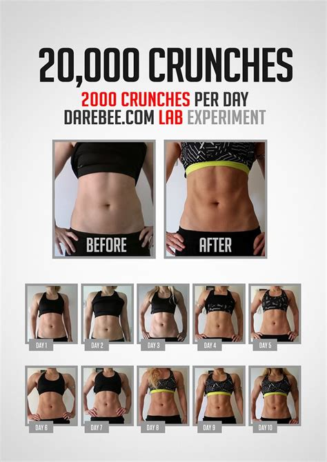 20 000 crunches in 10 days darebee experiment 2016 out fitness transformation