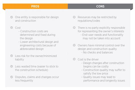 design and build contract pros and cons pros and cons of the design build method for manufacturers